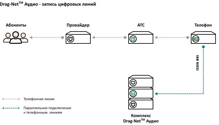 Cхема подключения для записи цифровых телефонов